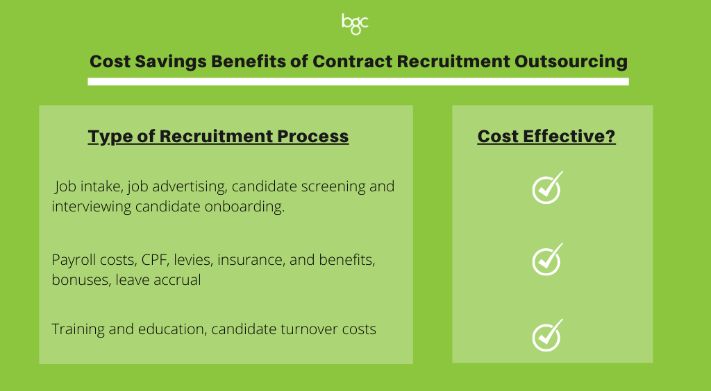 contract-recruitment-outsourcing-best-way-to-hire-pandemic